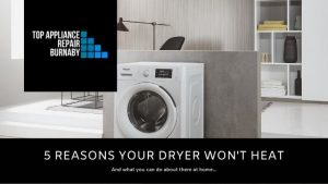 Blog cover for a blog post that talks about the 5 most common reasons your dryer is not heating.
